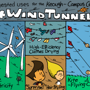 """Suggested uses for the Keough-Campus Center Wind Tunnel"": Free Electricity (three large wind turbines and one small pinwheel spin in the huge gusts of wind), High-Efficiency Clothes Drying (various articles of clothing flop around on two clotheslines, while a sock and pair of undies that have come loose blow away), ""Surprise!"" Hair Stlying (a male and female student look concerned at their goofy, stick-up hairstyles), Kite-Flying Club (two students flying kites look concerned as a third is carried away by his own)."