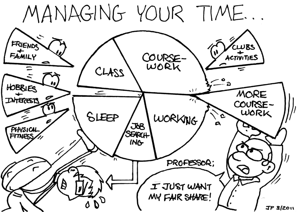 Time management lessons tes teach time management altavistaventures Images