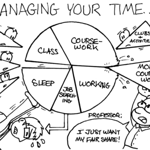 "[MANAGING YOUR TIME...] A pie graph shows various uses of one's time. ""Class"" and ""Working"" each take up about a fourth of the pie. ""Coursework"" takes up a full third, and ""Job searching"" about a fifth. A student with a bulging backpack sweats and struggles in vain to hold a heavy ""Sleep"" in the pie, while various wedges, ""Friends & Family"", ""Hobbies & Interests"", ""Physical Fitness"", and ""Clubs and Activities"", hover nearby, looking concerned that there is no room for them in the pie. A balding professor violently tries to force a large ""More Coursework"" wedge into the already-full pie, exclaiming, ""I just want my fair share!"""